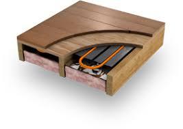 engineered wood flooring max temp hearth com forums home
