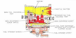 tillotson carburetor adjustment images reverse search