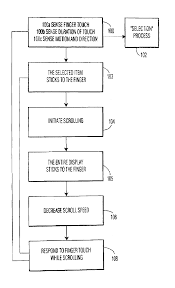 patent us7184064 touch screen image scrolling system and method
