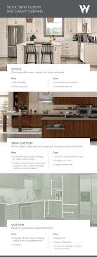 how to price cabinets basic types of cabinets wolf home products