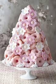 dessert mariage idées de dessert de mariage original montee fruits