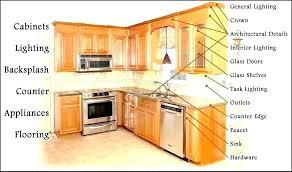 kitchen cabinet refacing cost per foot best kitchen cabinets refacing cost cabinet refacing cons kitchen