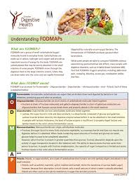 32 fodmaps fructose irritable bowel syndrome