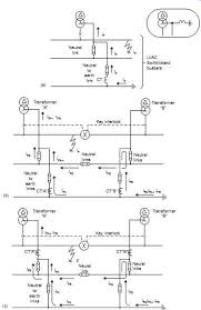 substation auxiliary power supplies part 2
