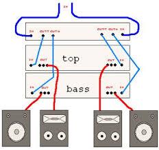 music louder sound i dj disco sound lighting hire equipment pa