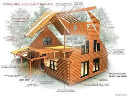 Log Siding For Interior Walls Package Components Log Home Kit Real Log Homes
