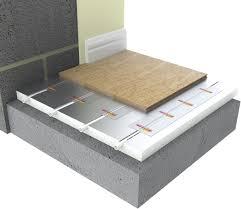 ProfiPanel Low Profile Underfloor Heating - Under floor heating uk