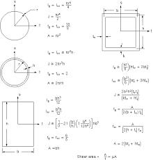 cross sectional moment of inertia 4 161 beam161 explicit 3 d beam up19980821