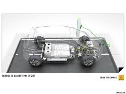 renault zoe engine 2013 renault zoe ghost hd wallpaper 14