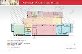 new museum floor plan national cryptologic museum foundation ncm ccei our goal a new