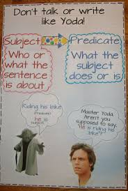 Worksheets On Subjects And Predicates 14 Best Subject And Predicate Images On Pinterest Subject And