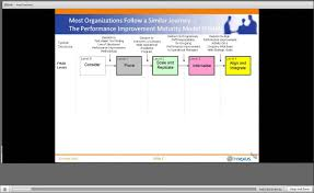 how to cut non value added activity in your operational excellence
