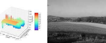 trellis quantization 4 jpeg high performance images book