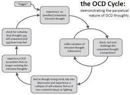 Pinterest     The world     s catalog of ideas OCD personality disorder is extremely common and can affect people of all ages   Although it     s mostly seen in adults  a lot of child
