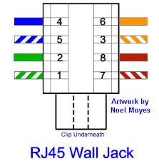 rj45 diagram wiring diagrams schematics
