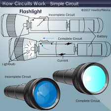 how circuits work howstuffworks