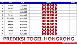Hongkong Pools Prediksi Hongkong Jumat 17 03 2017 Prediksi Bocoran