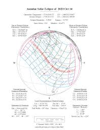 Google Map Utah by Nasa Annular Solar Eclipse Of 2023 Oct 14
