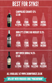 wine syn values by the glass slimming world pinch of nom