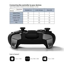 connect ps3 controller to android gamesir g4s gamepad for ps3 controller bluetooth 2 4ghz wired snes