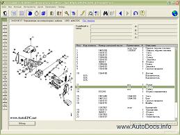 scania multi 9 05 parts catalog repair manual order u0026 download