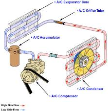 rv ac repair and troubleshooting and rv air conditioner