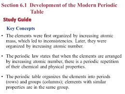 Development Of The Periodic Table Chapter 6 Periodic Table U0026 Periodic Law Ppt Online Download