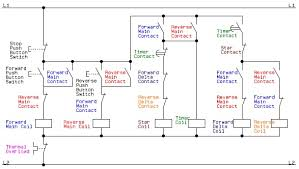 electrical schematic diagram for the control circuit of a forward