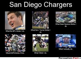 San Diego Meme - san diego chargers what people think i do what i really do