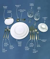 Setting Table Best 25 Table Setting Etiquette Ideas On Pinterest Table