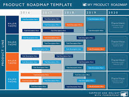 Blank Road Map Template by Business Strategy Template U2013 My Product Roadmap Business