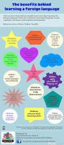 91 best teaching u0026 classroom management images on pinterest