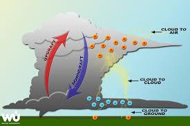 Lightning Strike Map Lightning Weather Underground