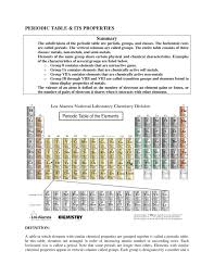 los alamos periodic table atomic structure chemical bonding periodic table notes
