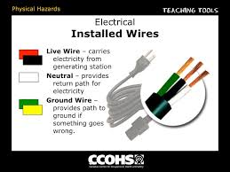 the young workers zone teaching tools physical hazards electrical
