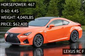 new lexus rcf rc f vs germany which coupe would you choose poll