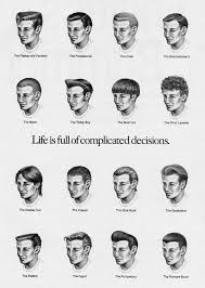 names of different haircuts mens hairstyles names and pictures hair