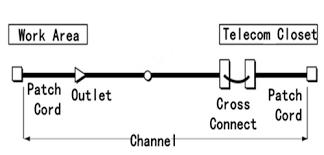 sfp ge t archives fiber cabling solution