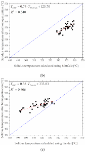 metals free full text differential scanning calorimetry and