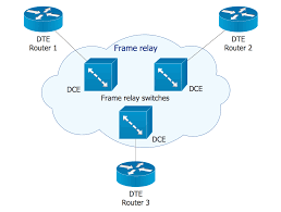 cisco network diagrams solution conceptdraw com