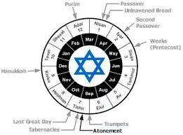 almanaque hebreo lunar 2016 descargar más de 25 ideas increíbles sobre calendario judío en pinterest