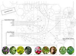 edible native plants pacific northwest edible plants make the best gardens earthdance organics