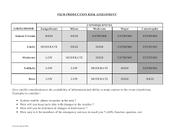 manufacturing risk assessment template production risk assessment form