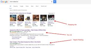 15 google shopping campaign tips to make more money