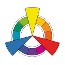 color wheel schemes color wheel basic color schemes on the app store