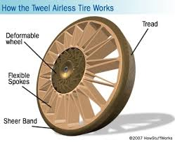 Airless Tires For Sale Car Tyre Used How The Tweel Airless Tire Works Howstuffworks