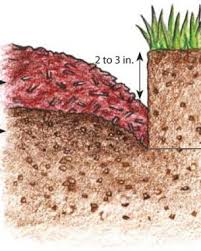 How To Make A Compost Pile In Your Backyard by Perfect Edges For Your Beds And Borders Fine Gardening
