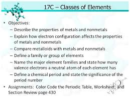 unit 5 the structure of matter chapter 17 the elements and the