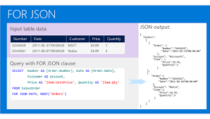 Sql Server Create Table Example Format Query Results As Json With For Json Sql Server