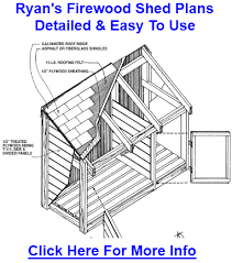 Diy Firewood Shed Plans by Zone Plans